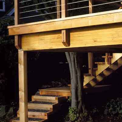 Treated Glulam Beams Weekes Forest Products